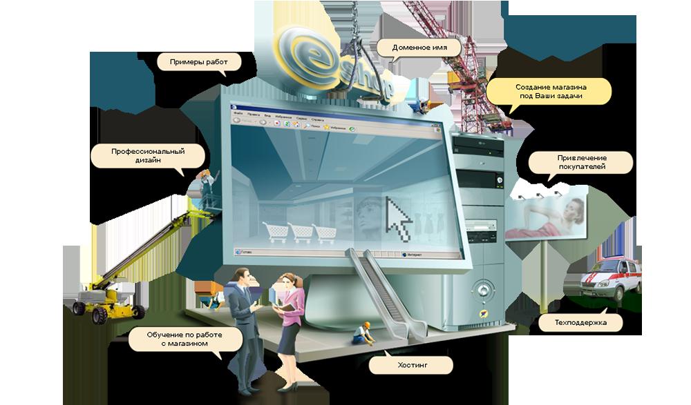 Сайт может быть очень удобен в использовании для пользователя/посетителя, но при этом абсолютно или частично неуправляемый или не удобный в управлении для владельца.