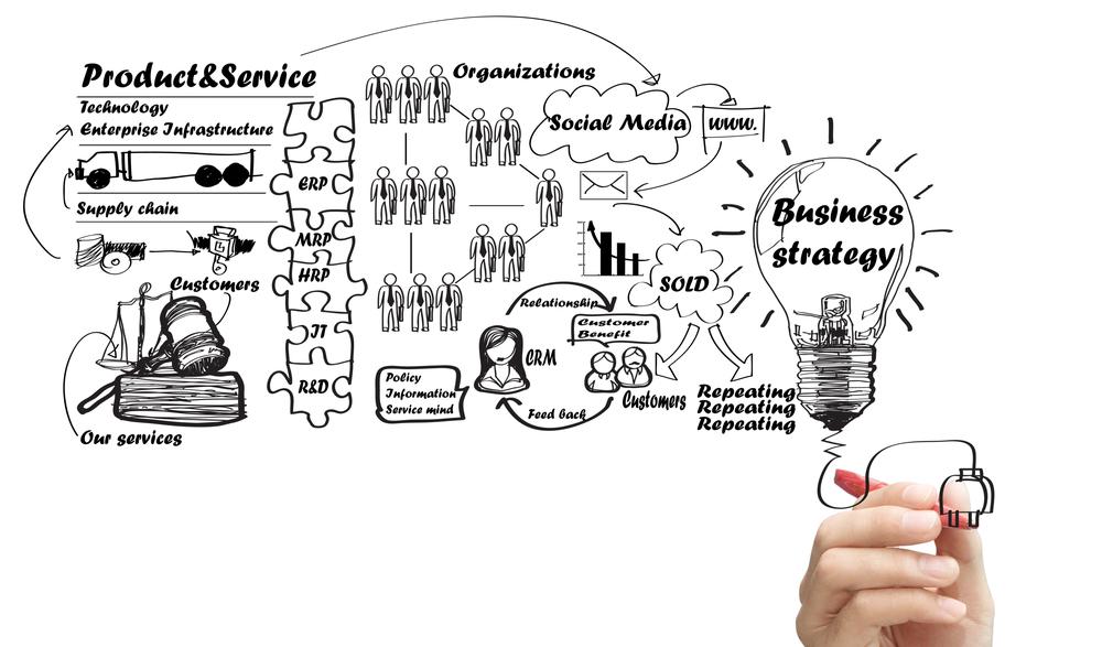 Сайт создается под бизнес / бизнес-план, а не бизнес под сайт!